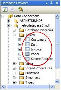 Sql Server Database Table Design - Three SQL Rules